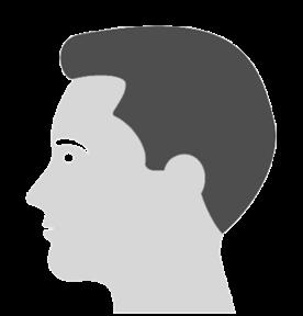 LEWY PROFIL